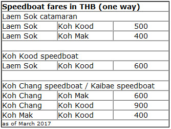 boat fares Koh Mak