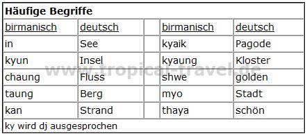 birmanische Begriffe