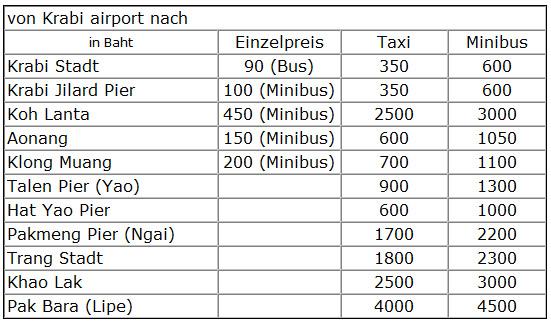 Krabi Bus und Taxi-Preise