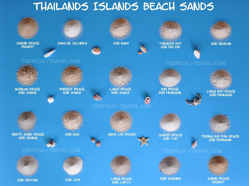 Thailand Strand Sand